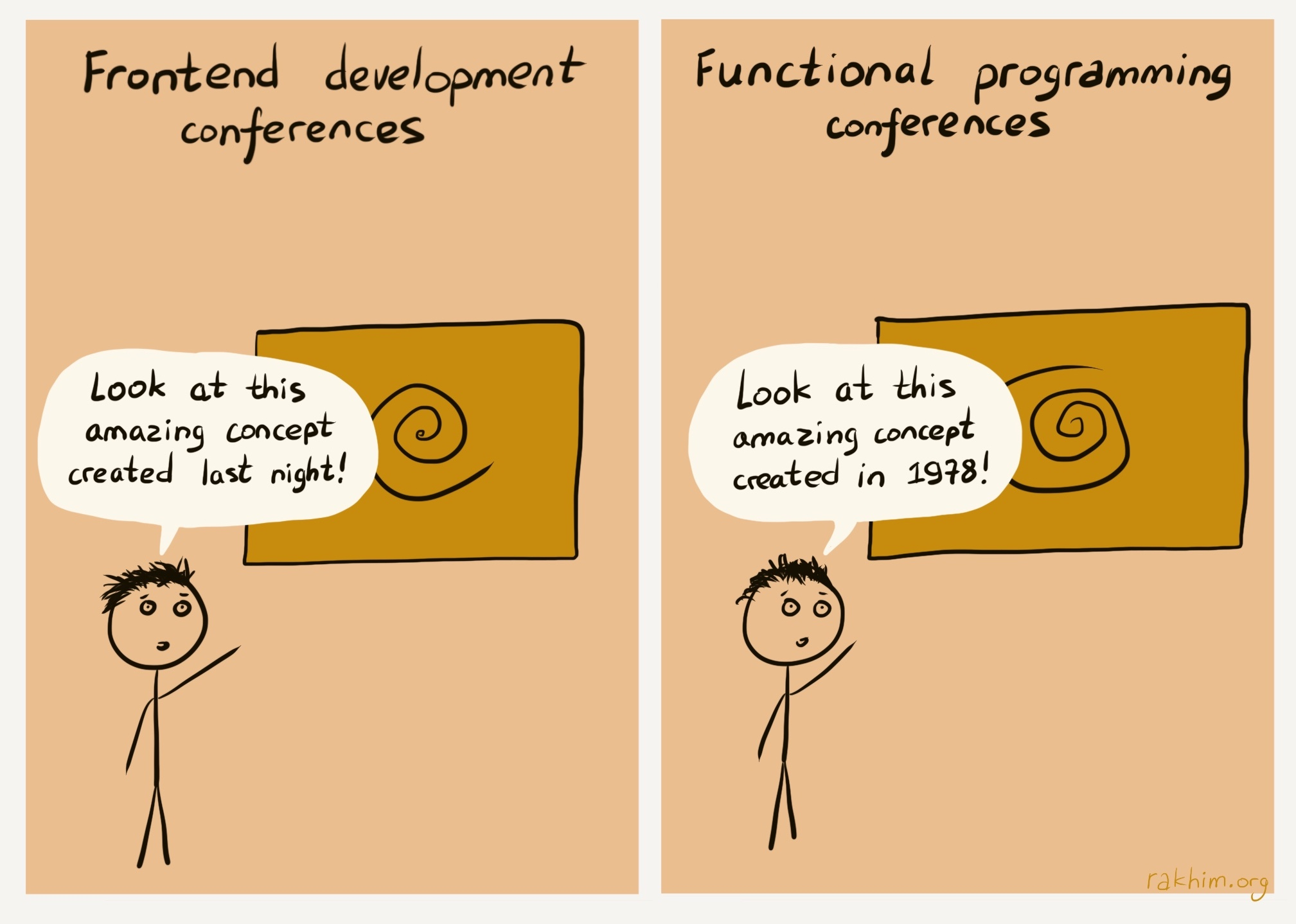 Frontend vs. Functional Programming Conferences